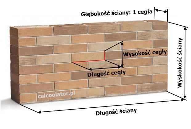 Masywnie Kalkulator cegieł potrzebnych do wybudowania ściany- Calcoolator IW62